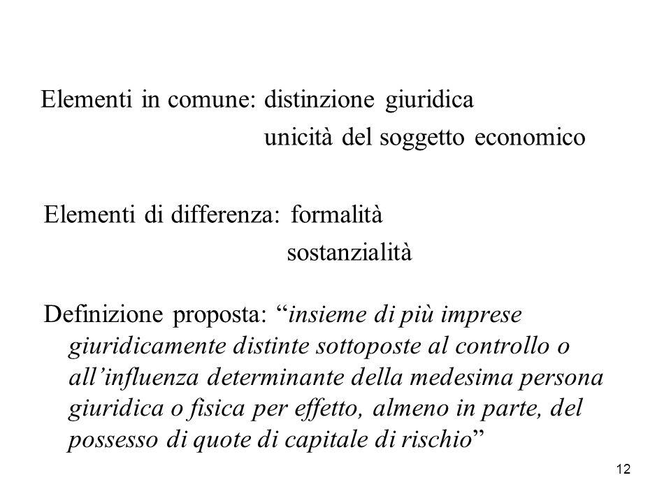 """12 Elementi in comune: distinzione giuridica unicità del soggetto economico Elementi di differenza: formalità sostanzialità Definizione proposta: """"ins"""