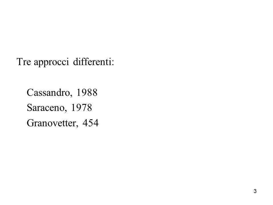 3 Tre approcci differenti: Cassandro, 1988 Saraceno, 1978 Granovetter, 454