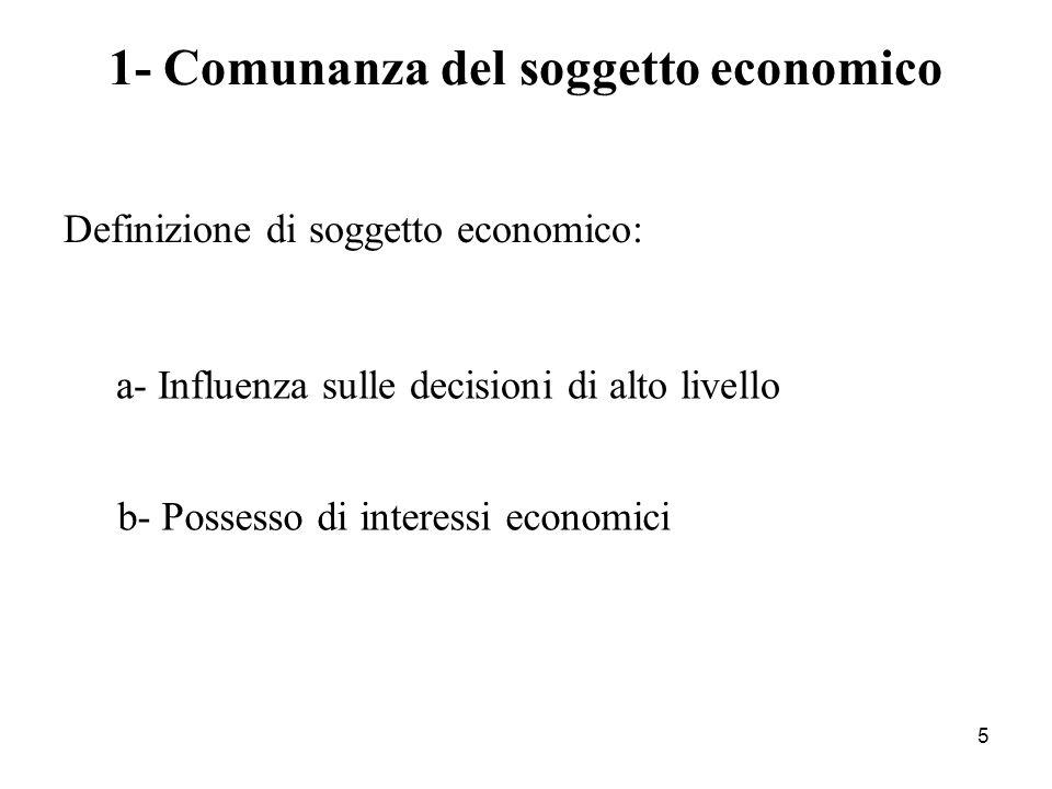 5 Definizione di soggetto economico: 1- Comunanza del soggetto economico a- Influenza sulle decisioni di alto livello b- Possesso di interessi economi