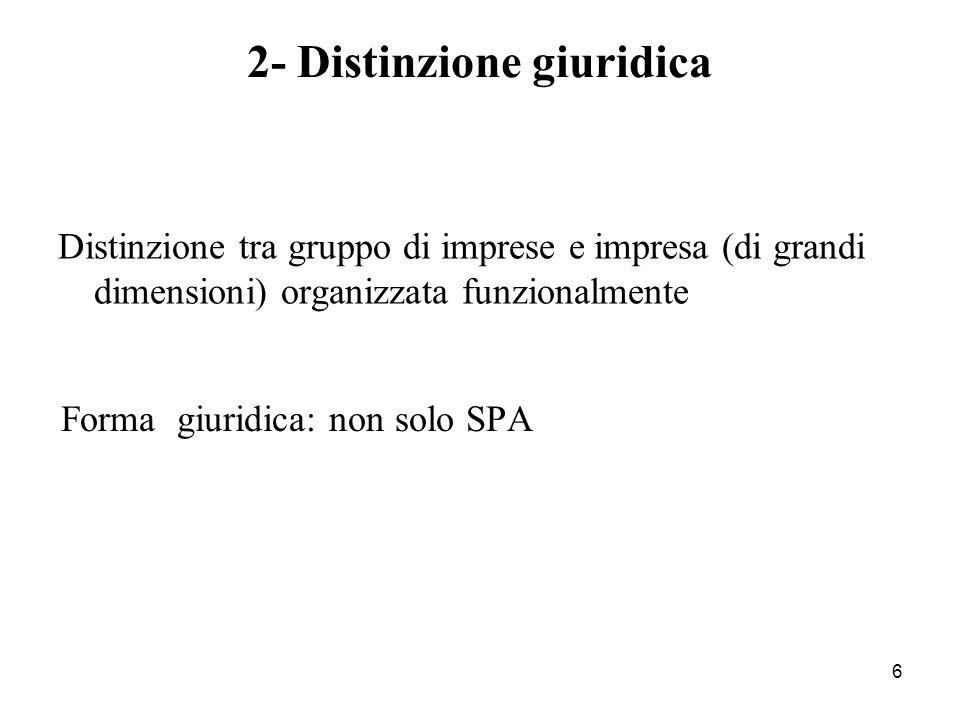 6 Distinzione tra gruppo di imprese e impresa (di grandi dimensioni) organizzata funzionalmente 2- Distinzione giuridica Forma giuridica: non solo SPA
