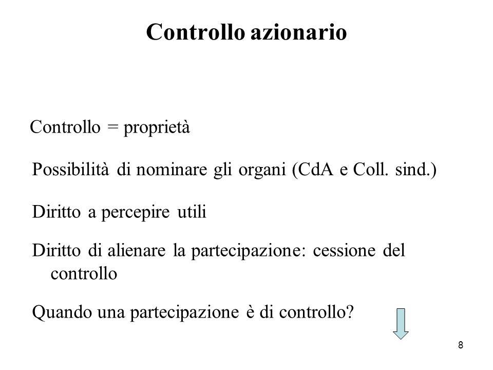 8 Controllo azionario Controllo = proprietà Possibilità di nominare gli organi (CdA e Coll. sind.) Diritto a percepire utili Diritto di alienare la pa