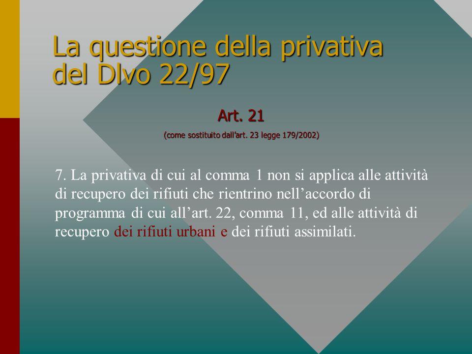 La questione della privativa del Dlvo 22/97 Art. 21 (come sostituito dall'art.