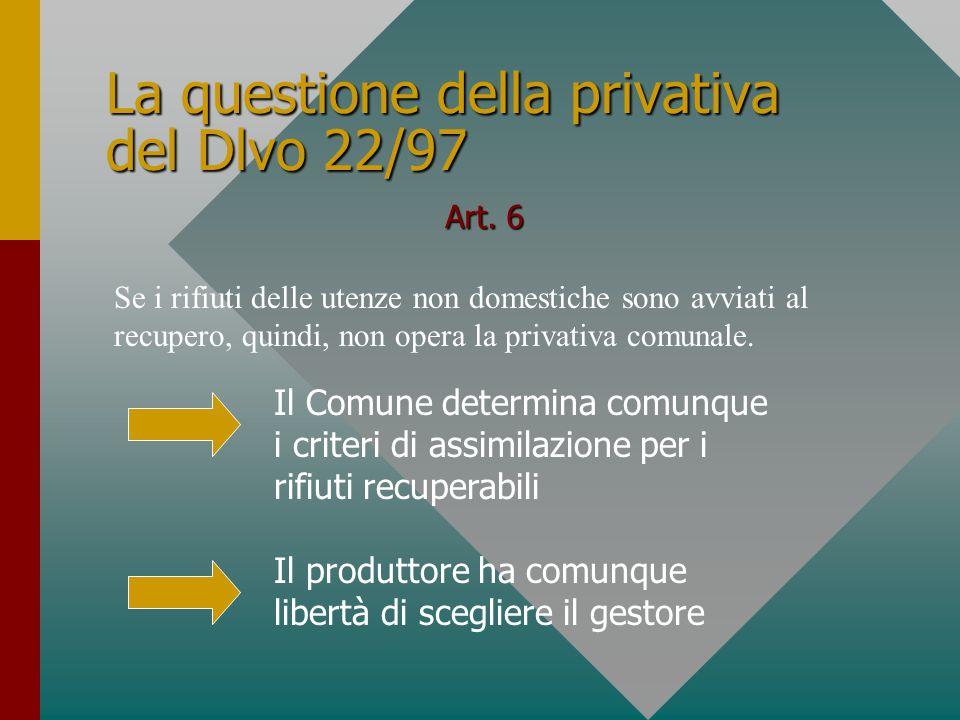 La questione della privativa del Dlvo 22/97 Art.