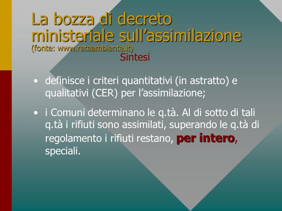 La bozza di decreto ministeriale sull'assimilazione (fonte: www.reteambiente.it) definisce i criteri quantitativi (in astratto) e qualitativi (CER) per l'assimilazione; per interoi Comuni determinano le q.tà.