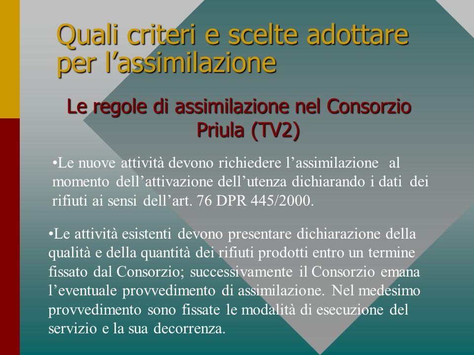Quali criteri e scelte adottare per l'assimilazione Le regole di assimilazione nel Consorzio Priula (TV2) Le nuove attività devono richiedere l'assimilazione al momento dell'attivazione dell'utenza dichiarando i dati dei rifiuti ai sensi dell'art.