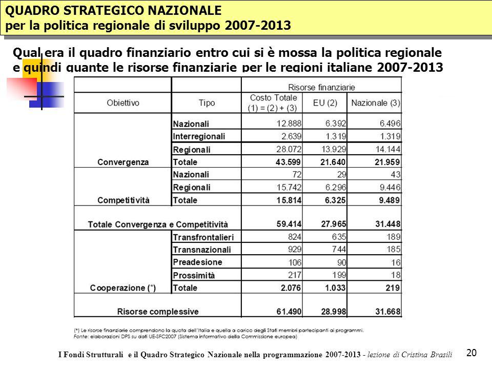 20 QUADRO STRATEGICO NAZIONALE per la politica regionale di sviluppo 2007-2013 QUADRO STRATEGICO NAZIONALE per la politica regionale di sviluppo 2007-2013 Qual era il quadro finanziario entro cui si è mossa la politica regionale e quindi quante le risorse finanziarie per le regioni italiane 2007-2013 I Fondi Strutturali e il Quadro Strategico Nazionale nella programmazione 2007-2013 - lezione di Cristina Brasili