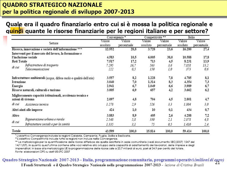21 QUADRO STRATEGICO NAZIONALE per la politica regionale di sviluppo 2007-2013 QUADRO STRATEGICO NAZIONALE per la politica regionale di sviluppo 2007-2013 Quale era il quadro finanziario entro cui si è mossa la politica regionale e quindi quante le risorse finanziarie per le regioni italiane e per settore.