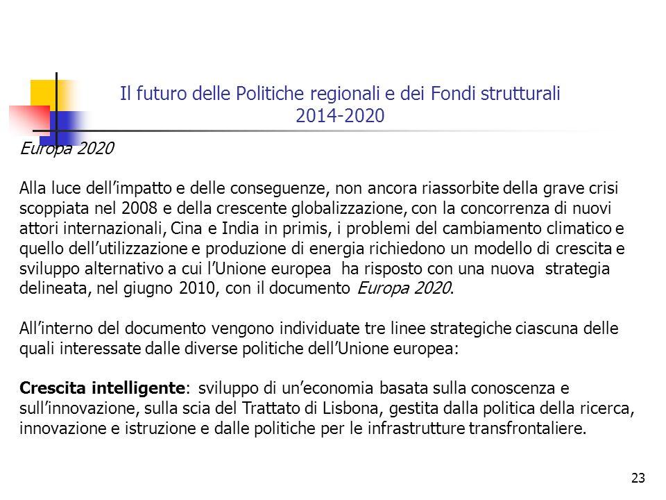 23 Il futuro delle Politiche regionali e dei Fondi strutturali 2014-2020 Europa 2020 Alla luce dell'impatto e delle conseguenze, non ancora riassorbit
