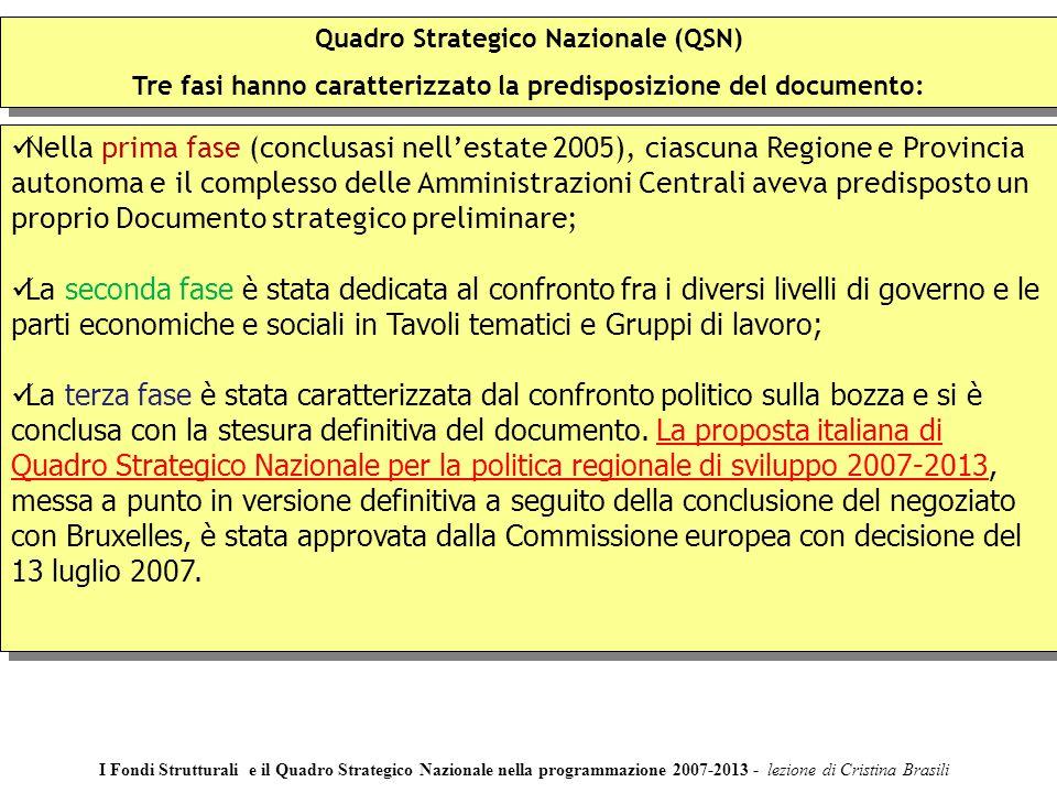 Quadro Strategico Nazionale (QSN) Tre fasi hanno caratterizzato la predisposizione del documento: Quadro Strategico Nazionale (QSN) Tre fasi hanno car