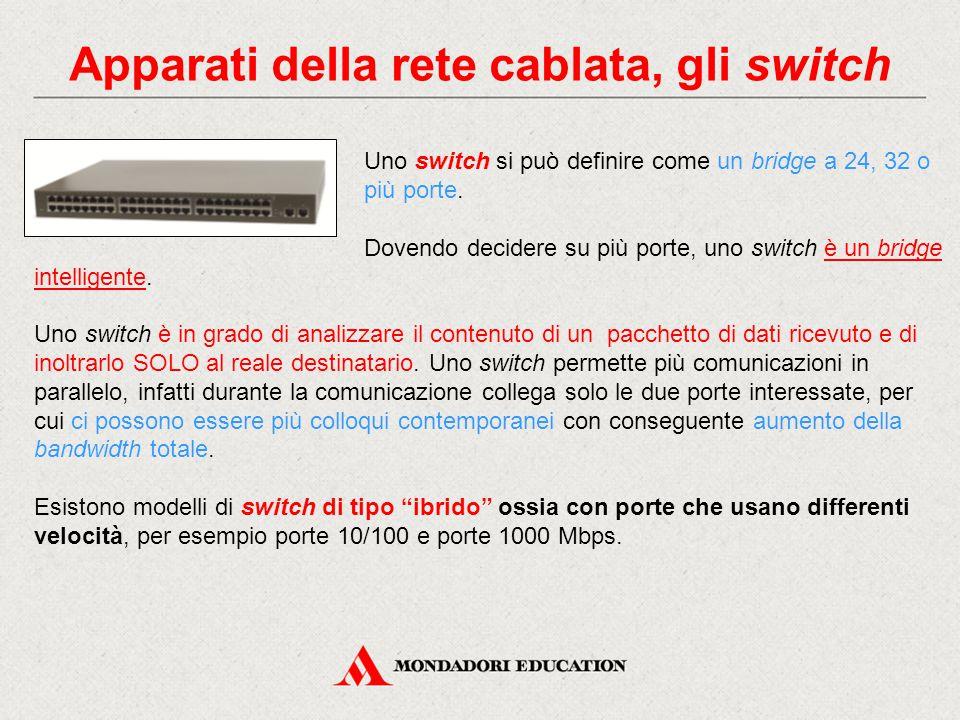 Apparati della rete cablata, gli switch Uno switch si può definire come un bridge a 24, 32 o più porte. Dovendo decidere su più porte, uno switch è un