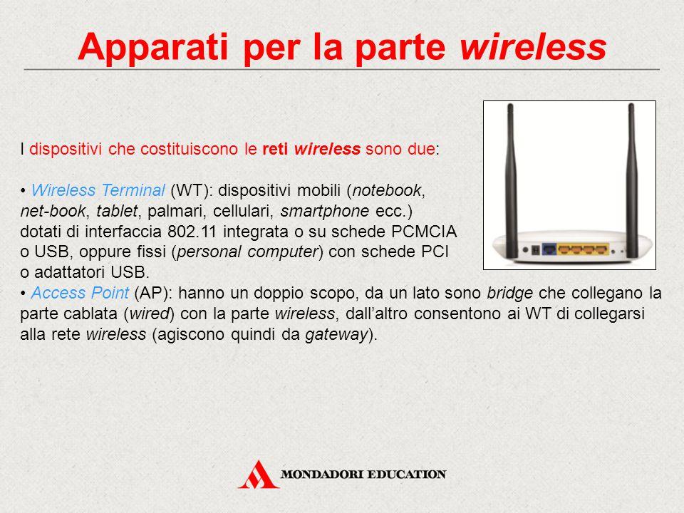 Apparati per la parte wireless I dispositivi che costituiscono le reti wireless sono due: Wireless Terminal (WT): dispositivi mobili (notebook, net-bo