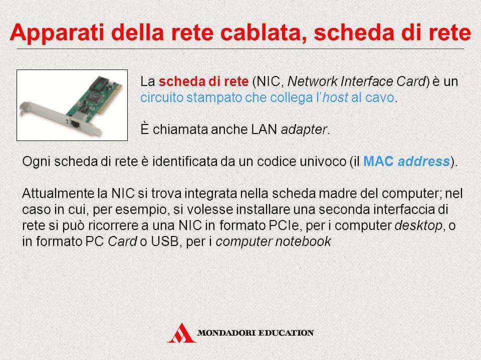 Apparati della rete cablata, scheda di rete La scheda di rete (NIC, Network Interface Card) è un circuito stampato che collega l'host al cavo. È chiam