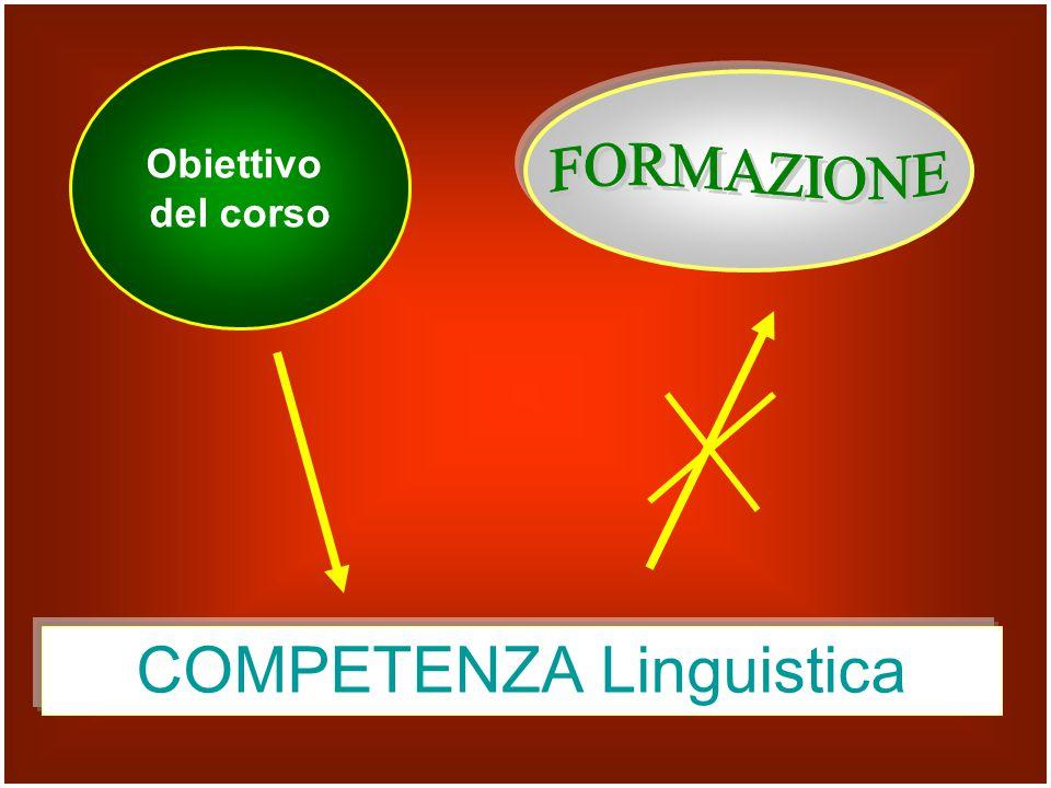 COMPETENZA Linguistica Obiettivo del corso