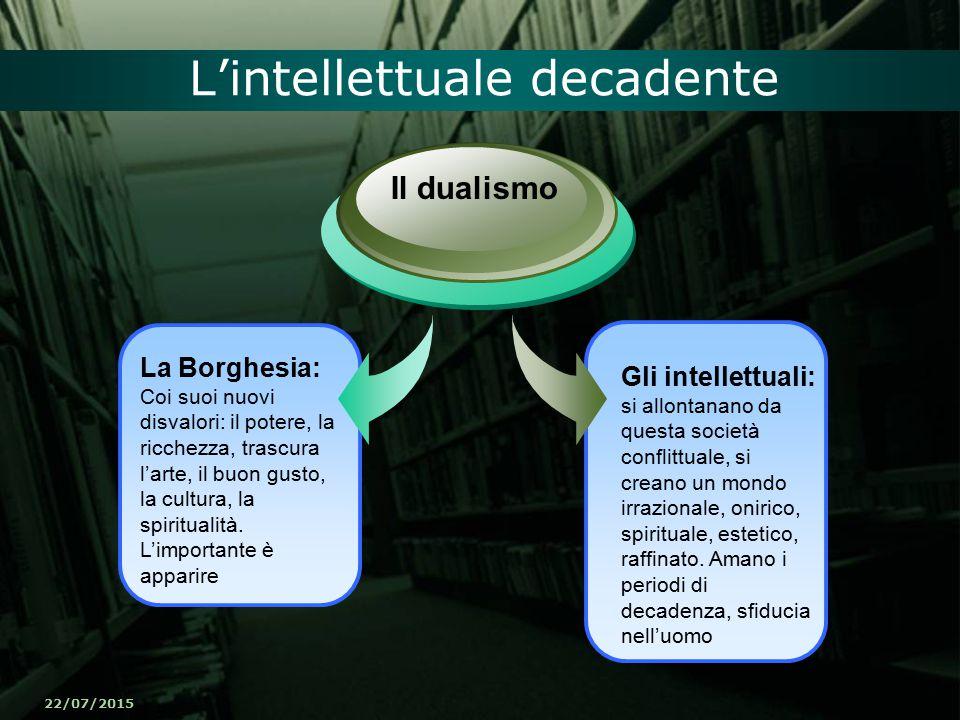 22/07/2015 L'intellettuale decadente La Borghesia: Coi suoi nuovi disvalori: il potere, la ricchezza, trascura l'arte, il buon gusto, la cultura, la s
