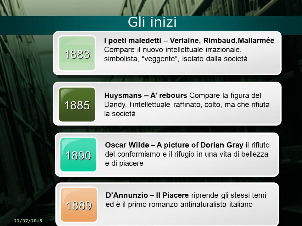 22/07/2015 Gli inizi 1883 1890 Oscar Wilde – A picture of Dorian Gray il rifiuto del conformismo e il rifugio in una vita di bellezza e di piacere 188