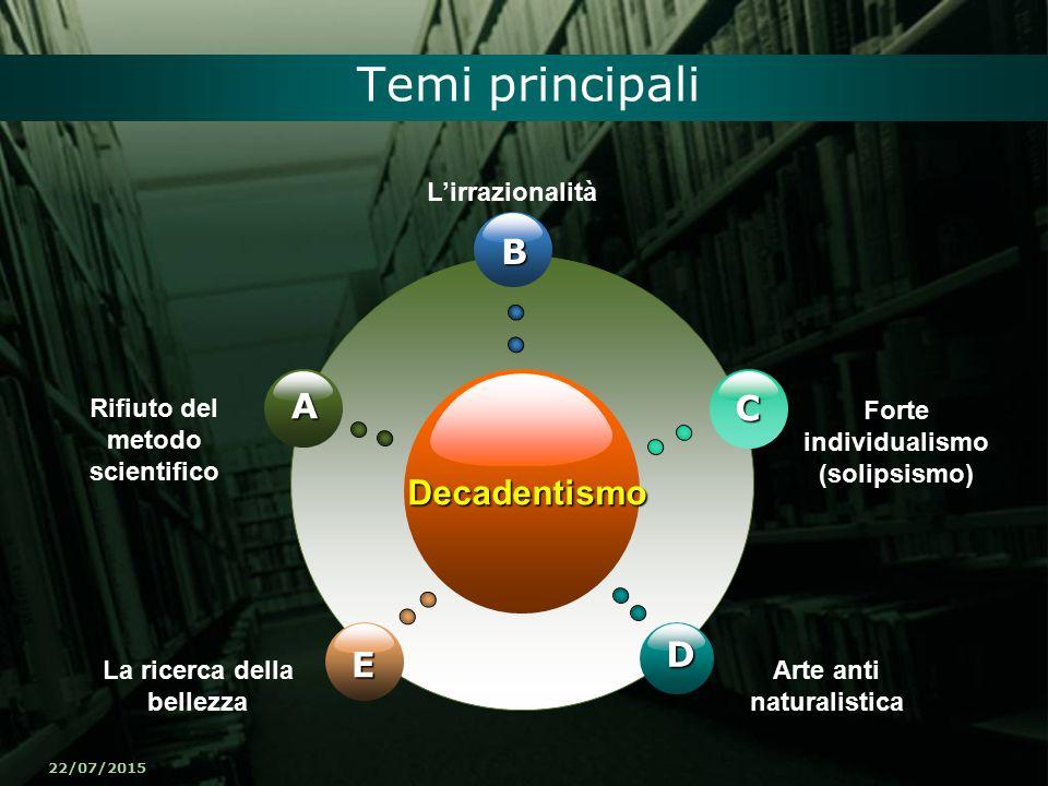 22/07/2015 Temi principali Decadentismo B E C D A Rifiuto del metodo scientifico L'irrazionalità Forte individualismo (solipsismo) La ricerca della be
