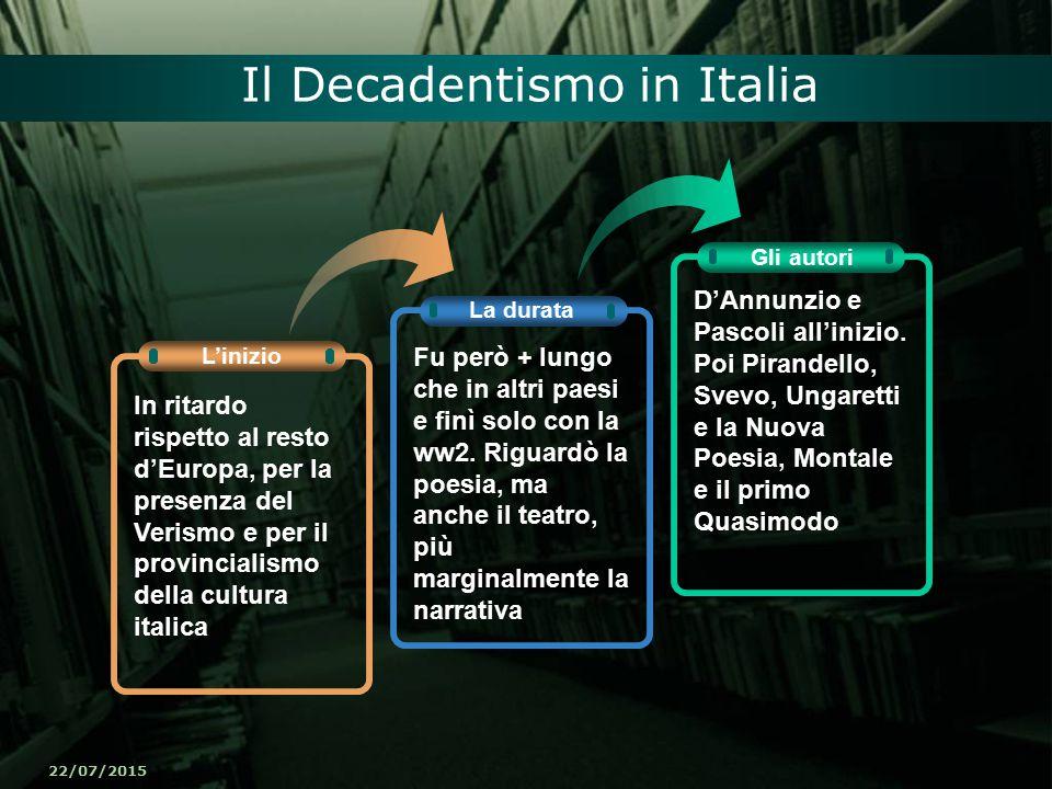 22/07/2015 Il Decadentismo in Italia La durata Gli autori L'inizio In ritardo rispetto al resto d'Europa, per la presenza del Verismo e per il provinc