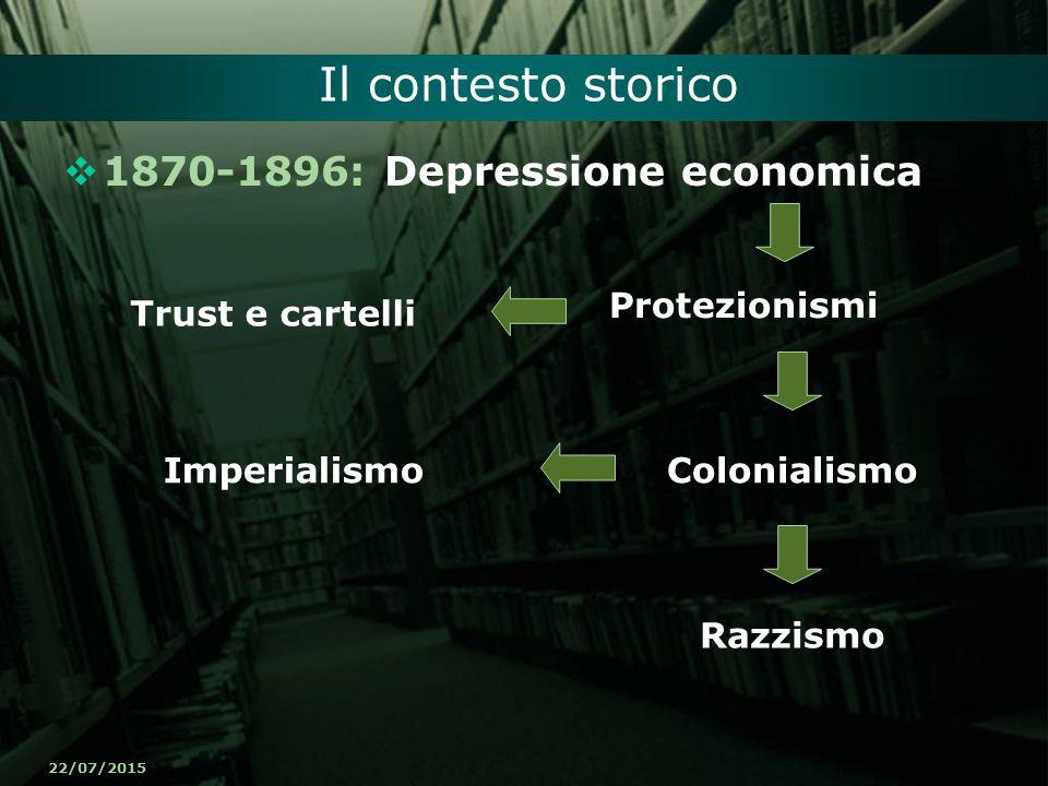 22/07/2015 Il contesto storico  1870-1896: Depressione economica Protezionismi Trust e cartelli Colonialismo Razzismo Imperialismo