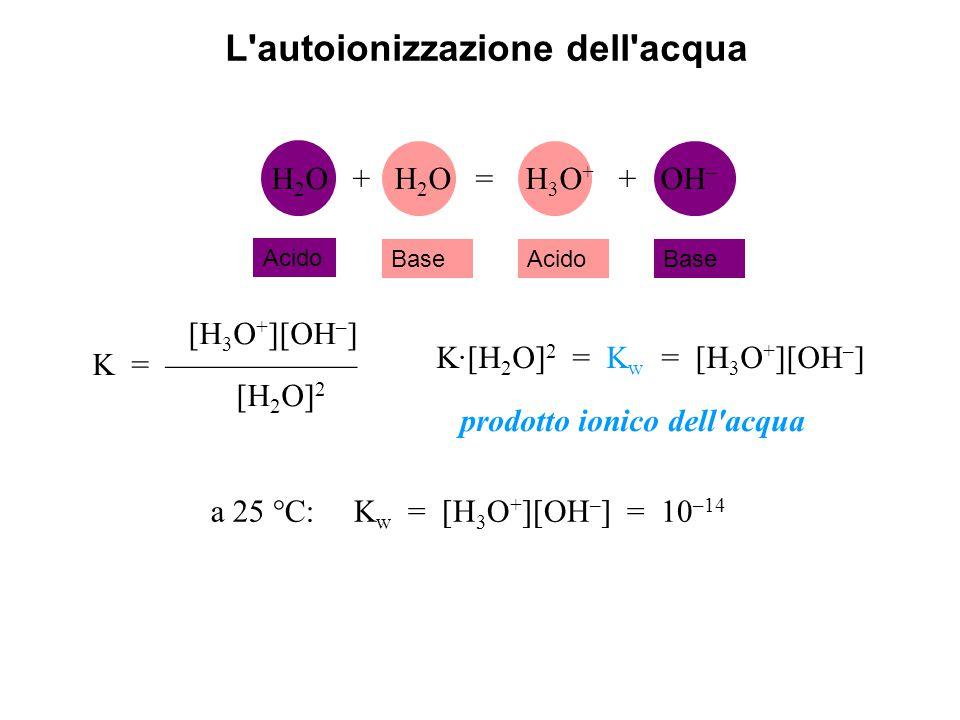 BaseAcido Base L'autoionizzazione dell'acqua H 2 O + H 2 O = H 3 O + + OH – [H 3 O + ][OH – ] K = —————— [H 2 O] 2 K·[H 2 O] 2 = K w = [H 3 O + ][OH –