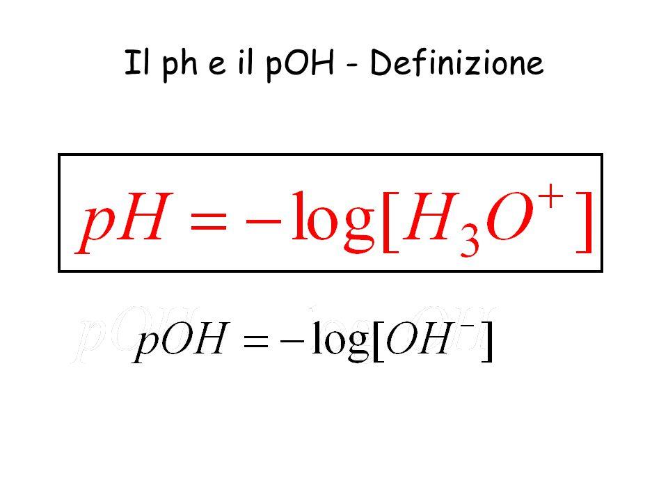 - Definizione Il ph e il pOH - Definizione