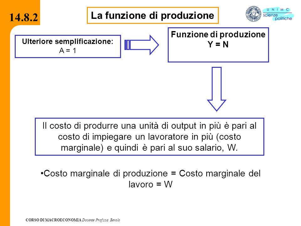 CORSO DI MACROECONOMIA Docente Prof.ssa Bevolo 14.8.2 La funzione di produzione Ulteriore semplificazione: A = 1 Funzione di produzione Y = N Il costo