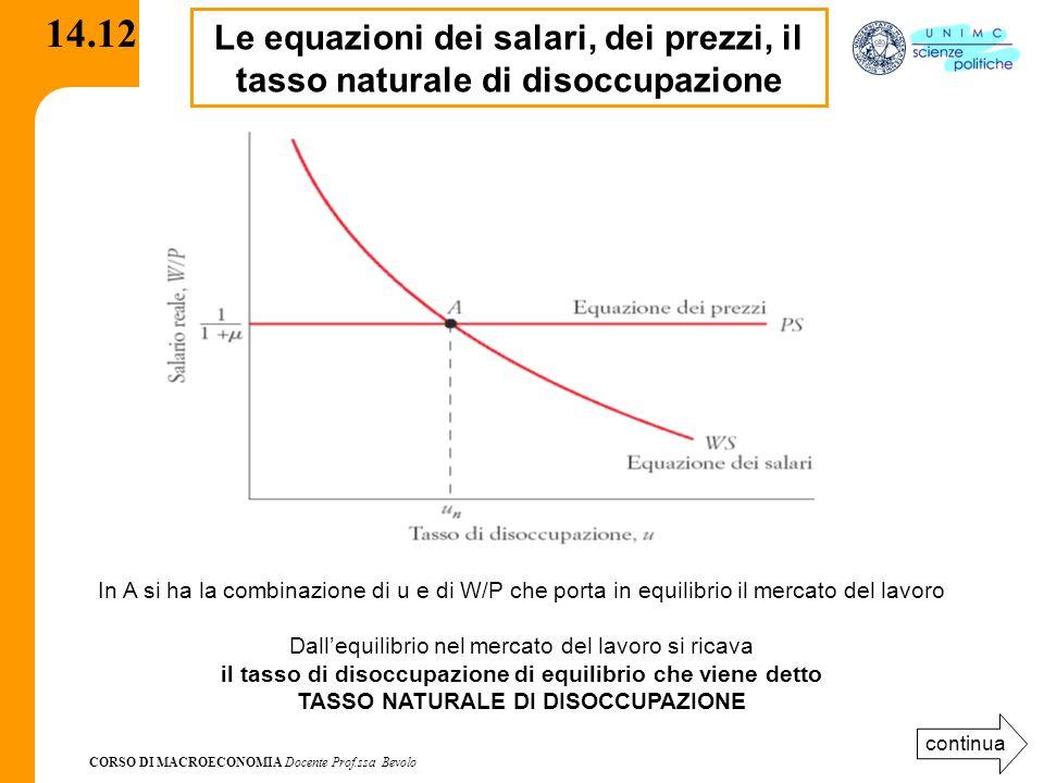 CORSO DI MACROECONOMIA Docente Prof.ssa Bevolo 14.12 Le equazioni dei salari, dei prezzi, il tasso naturale di disoccupazione continua In A si ha la c