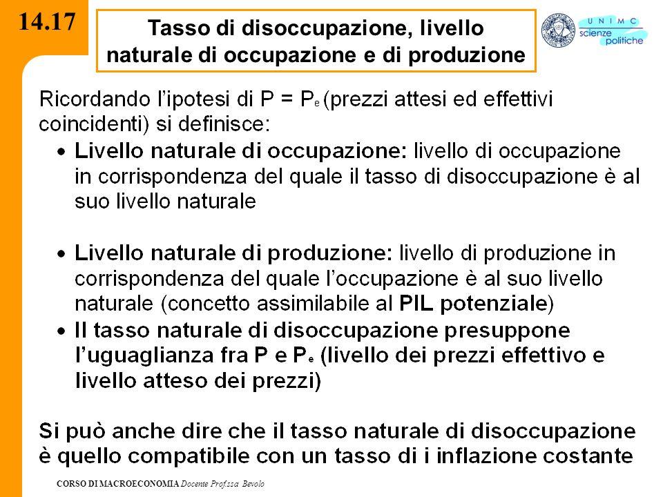 CORSO DI MACROECONOMIA Docente Prof.ssa Bevolo 14.17 Tasso di disoccupazione, livello naturale di occupazione e di produzione