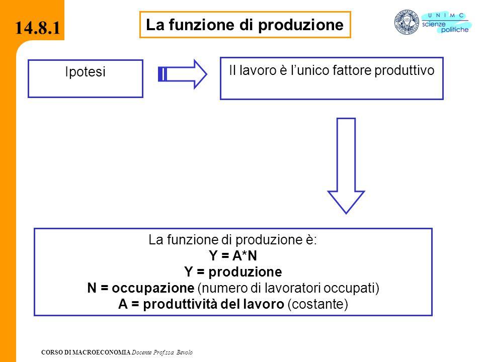 CORSO DI MACROECONOMIA Docente Prof.ssa Bevolo 14.8.1 La funzione di produzione Ipotesi semplificatric Il lavoro è l'unico fattore produttivo impiegat