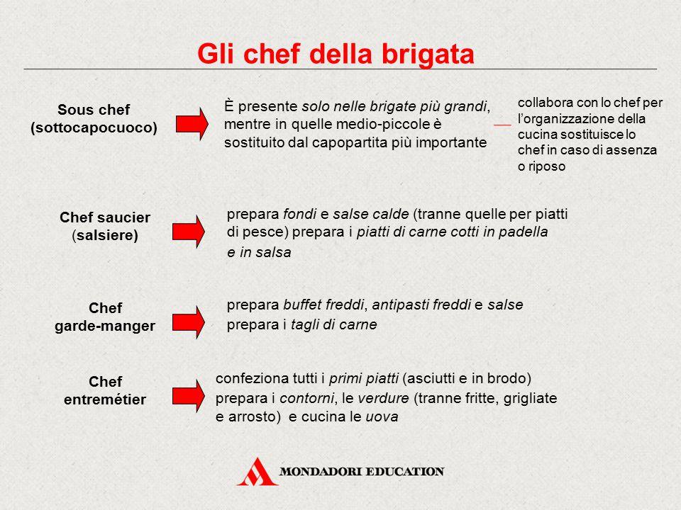 Gli chef della brigata È presente solo nelle brigate più grandi, mentre in quelle medio-piccole è sostituito dal capopartita più importante collabora