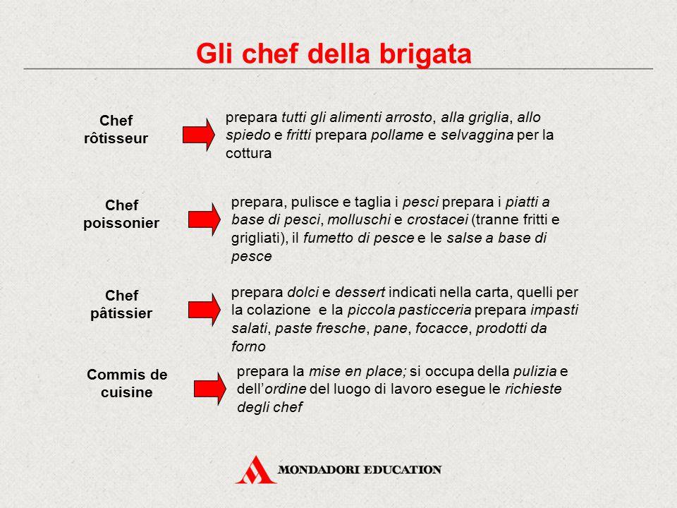 Gli chef della brigata prepara tutti gli alimenti arrosto, alla griglia, allo spiedo e fritti prepara pollame e selvaggina per la cottura Chef rôtisse