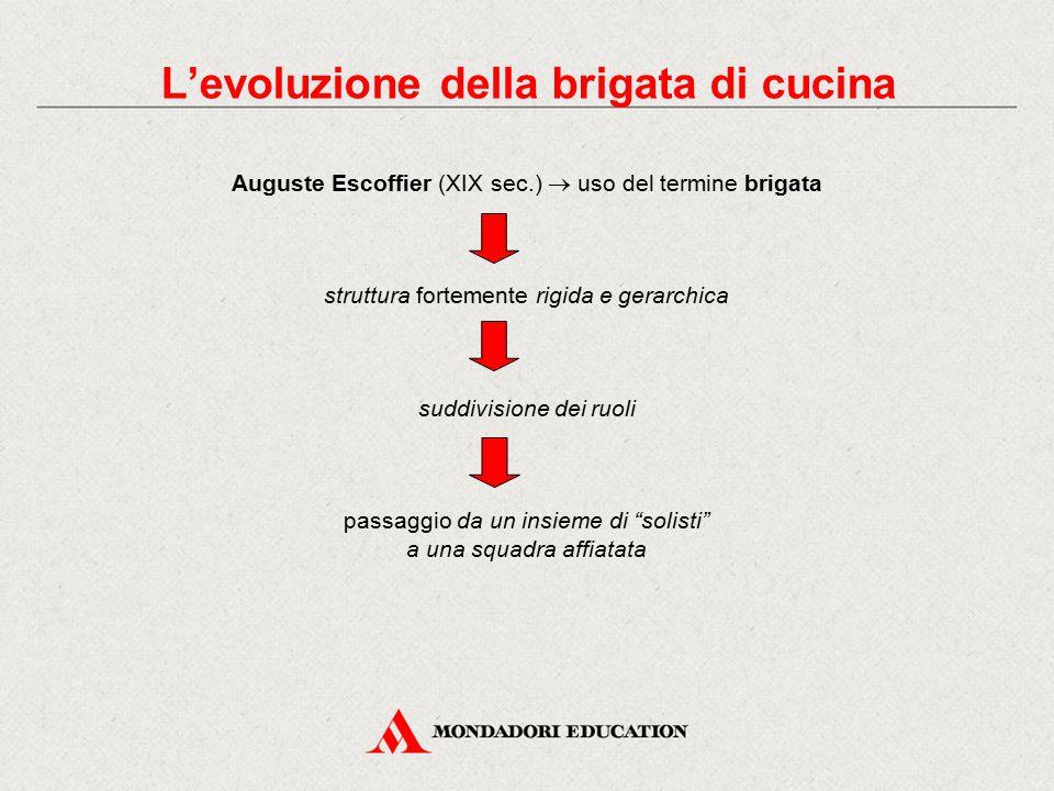 L'evoluzione della brigata di cucina Auguste Escoffier (XIX sec.)  uso del termine brigata struttura fortemente rigida e gerarchica suddivisione dei