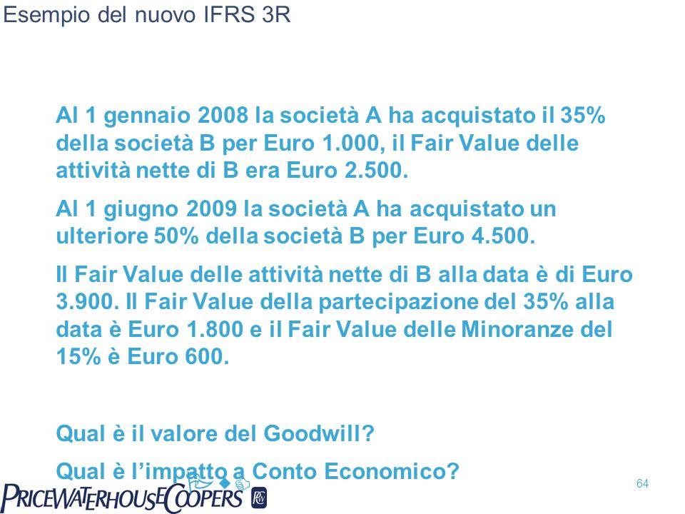 Esempio del nuovo IFRS 3R Al 1 gennaio 2008 la società A ha acquistato il 35% della società B per Euro 1.000, il Fair Value delle attività nette di B era Euro 2.500.
