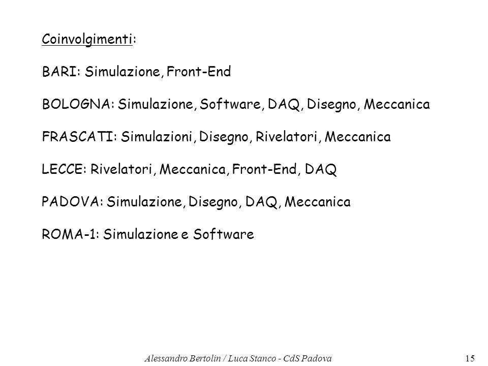 Coinvolgimenti: BARI: Simulazione, Front-End BOLOGNA: Simulazione, Software, DAQ, Disegno, Meccanica FRASCATI: Simulazioni, Disegno, Rivelatori, Meccanica LECCE: Rivelatori, Meccanica, Front-End, DAQ PADOVA: Simulazione, Disegno, DAQ, Meccanica ROMA-1: Simulazione e Software 15Alessandro Bertolin / Luca Stanco - CdS Padova