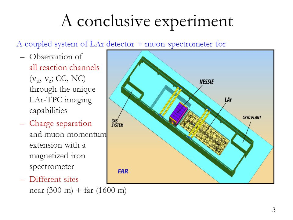 A coupled system of LAr detector + muon spectrometer for –Observation of all reaction channels ( , e ; CC, NC) through the unique LAr-TPC imaging capabilities –Charge separation and muon momentum extension with a magnetized iron spectrometer –Different sites near (300 m) + far (1600 m) A conclusive experiment 3