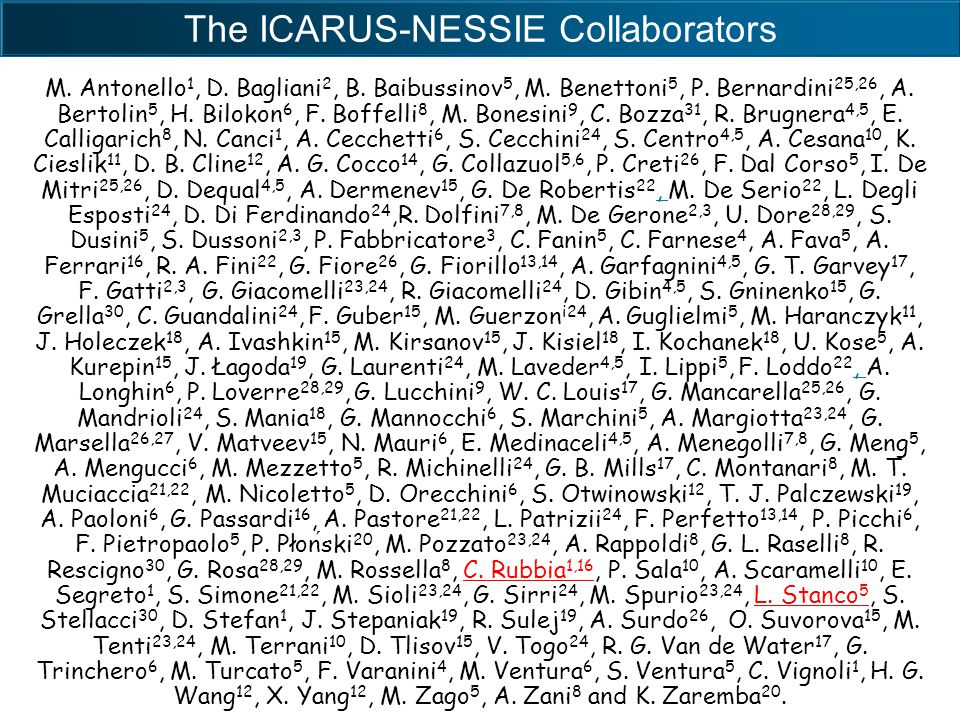 Produced documentation so far lRelevant documents sent to SPS Committee by the ICARUS and NESSiE Collaborations:  a Memorandum from the ICARUS collaboration (SPSC-M- 773) of March 9, 2011  Proposal A comprehensive search for > from neutrino and anti-neutrino oscillations at large mass differences (  m 2 ≈ 1eV 2 ) with two LAr–TPC imaging detectors at different distances from the CERN-PS (SPSC-P-345) of Oct.