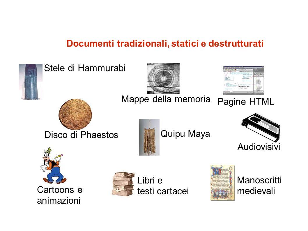 Documenti tradizionali, statici e destrutturati Stele di Hammurabi Disco di Phaestos Manoscritti medievali Cartoons e animazioni Libri e testi cartace
