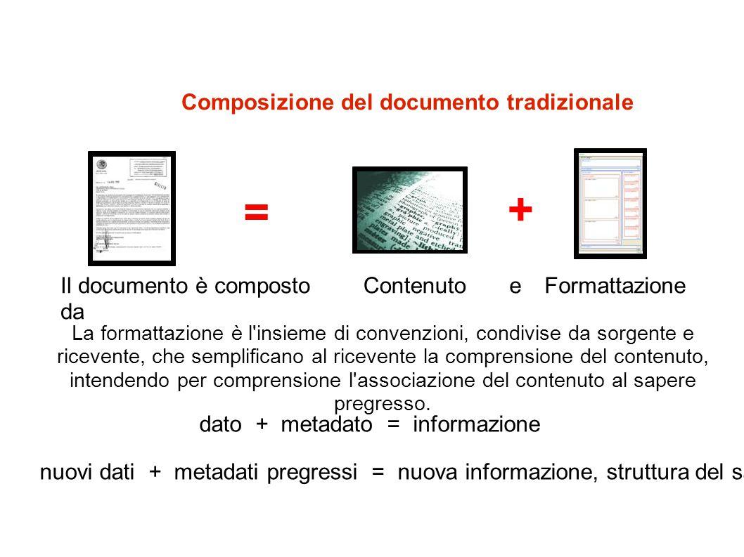 Composizione del documento tradizionale Il documento è composto da = ContenutoFormattazione + e La formattazione è l'insieme di convenzioni, condivise