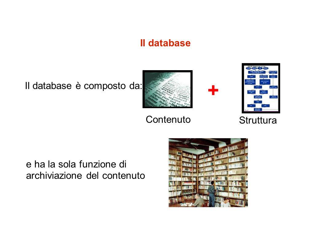 Il database Il database è composto da: + Contenuto Struttura e ha la sola funzione di archiviazione del contenuto