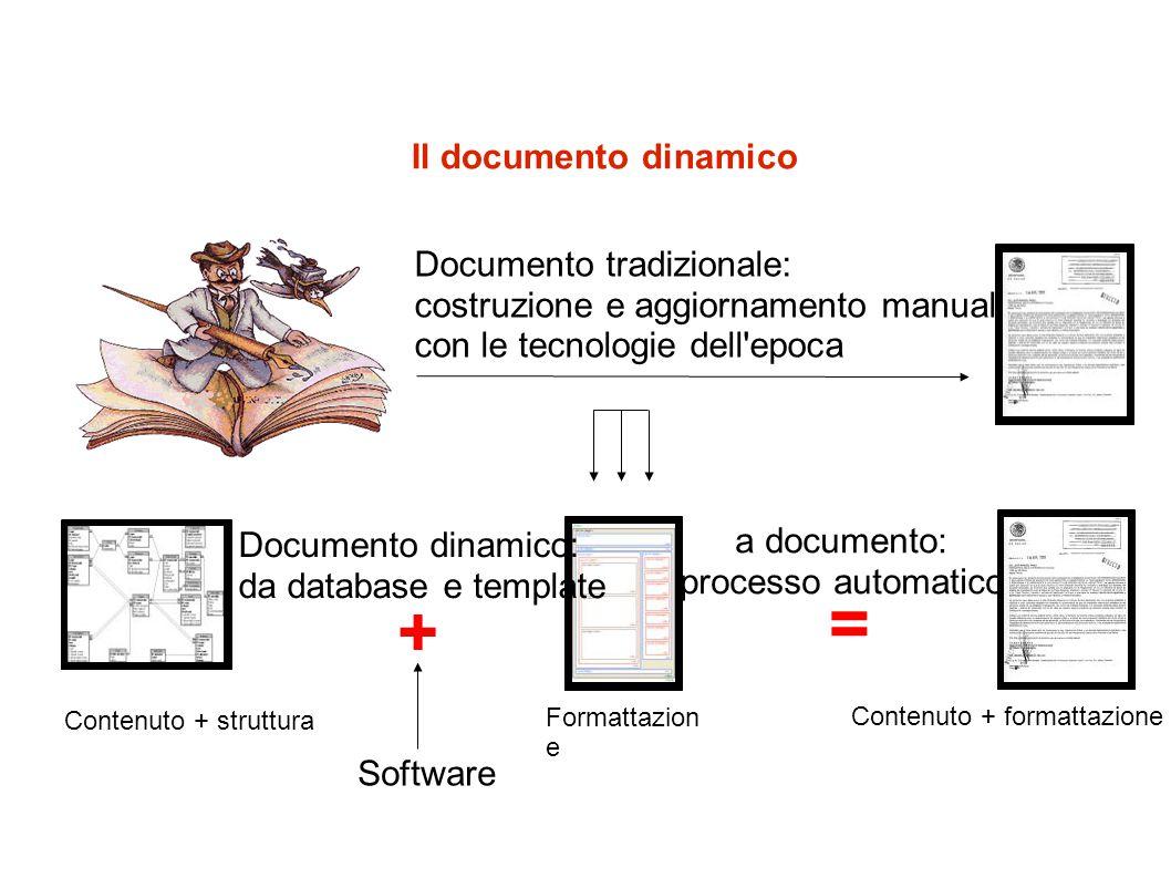 Il documento dinamico Documento tradizionale: costruzione e aggiornamento manuali con le tecnologie dell'epoca Documento dinamico: da database e templ