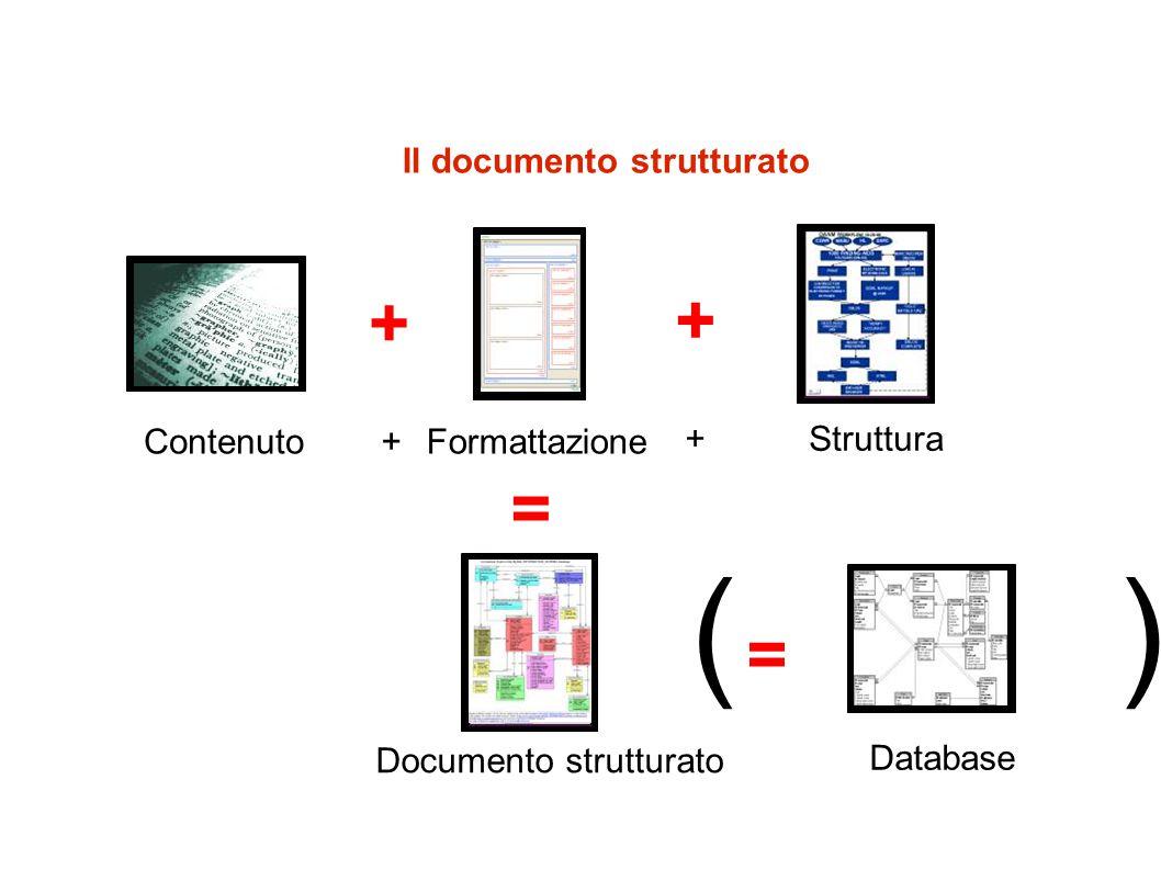 Il documento strutturato ContenutoFormattazione + + Struttura + + = Documento strutturato ( = ) Database