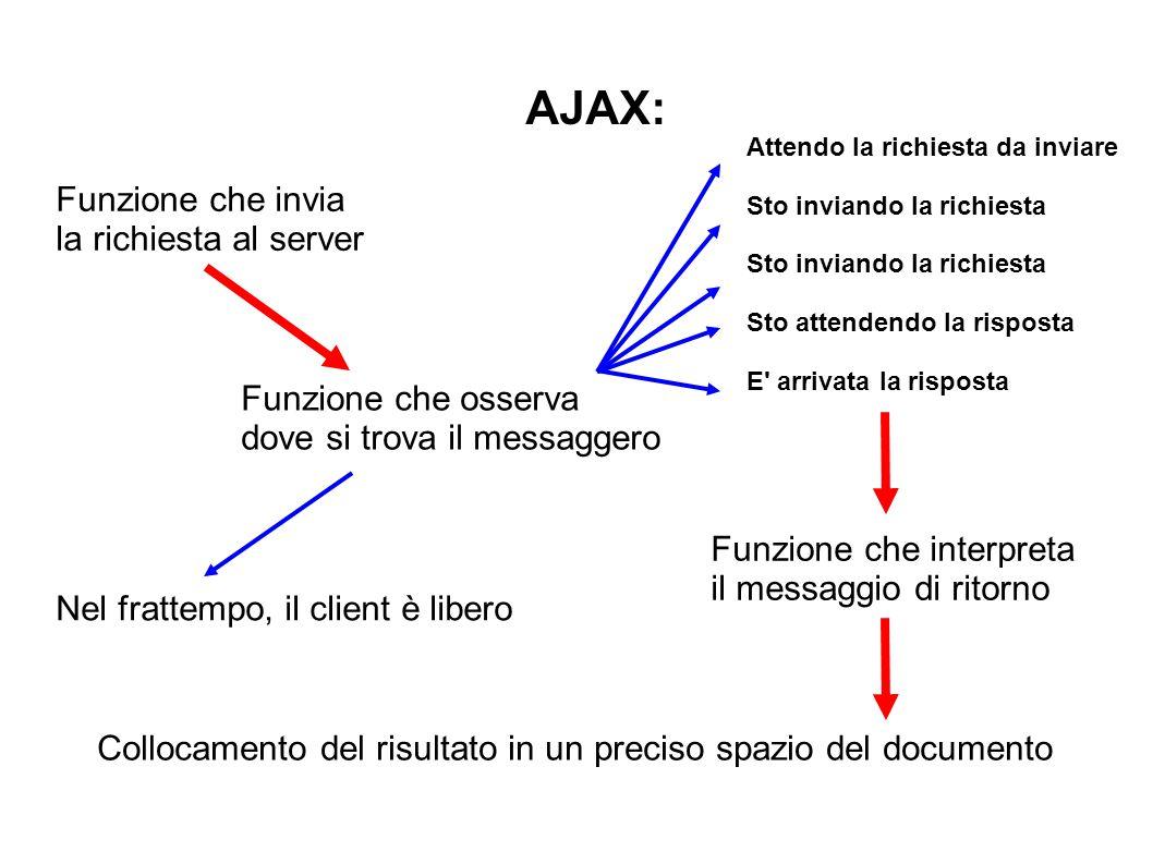 AJAX: Funzione che invia la richiesta al server Funzione che osserva dove si trova il messaggero Funzione che interpreta il messaggio di ritorno Atten