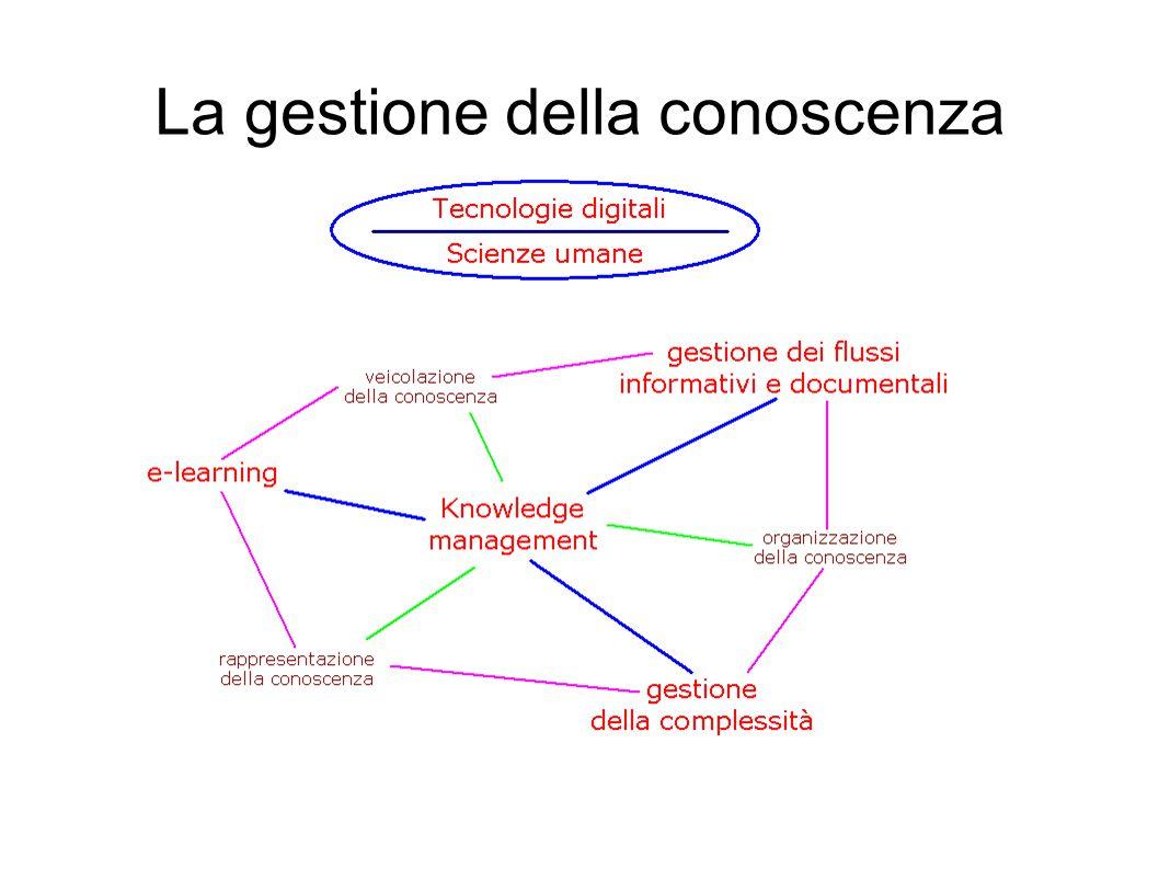 La gestione della conoscenza