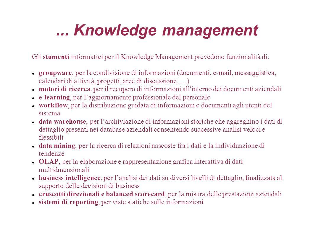Gli stumenti informatici per il Knowledge Management prevedono funzionalità di: groupware, per la condivisione di informazioni (documenti, e-mail, mes