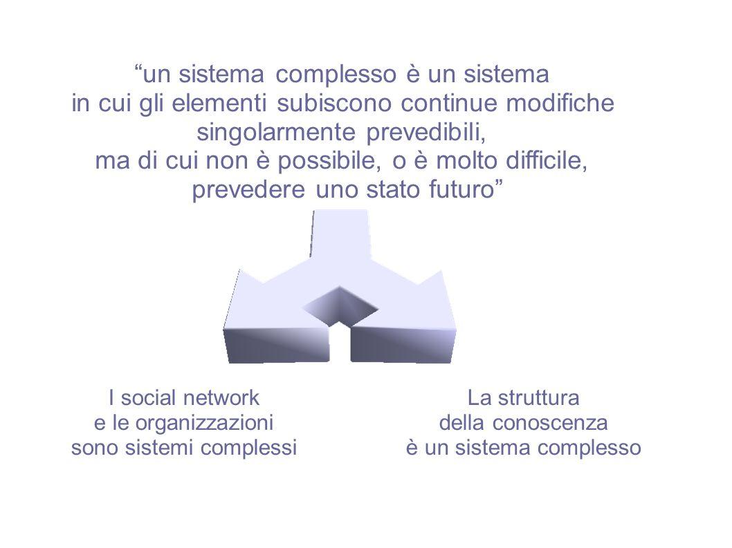 """""""un sistema complesso è un sistema in cui gli elementi subiscono continue modifiche singolarmente prevedibili, ma di cui non è possibile, o è molto di"""