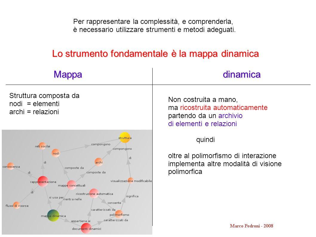 Per rappresentare la complessità, e comprenderla, è necessario utilizzare strumenti e metodi adeguati. Lo strumento fondamentale è la mappa dinamica M