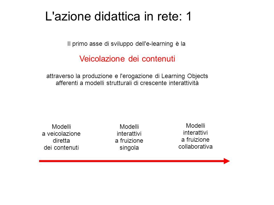 L'azione didattica in rete: 1 Il primo asse di sviluppo dell'e-learning è la Veicolazione dei contenuti attraverso la produzione e l'erogazione di Lea