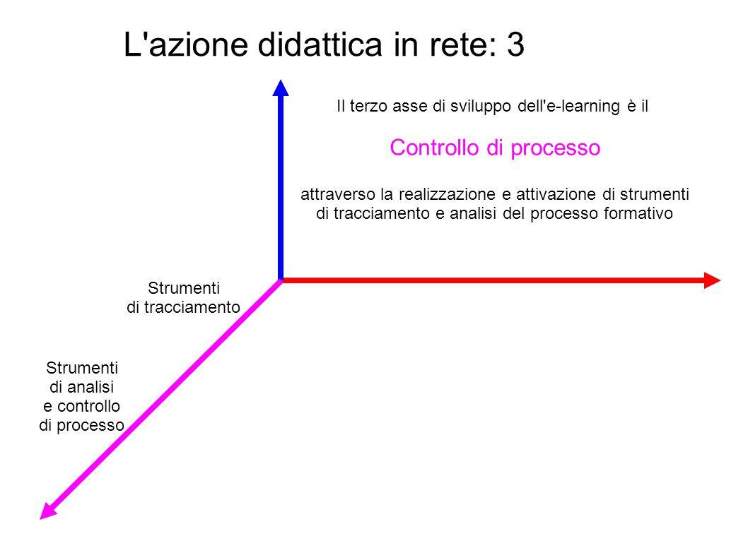 L'azione didattica in rete: 3 Il terzo asse di sviluppo dell'e-learning è il Controllo di processo attraverso la realizzazione e attivazione di strume