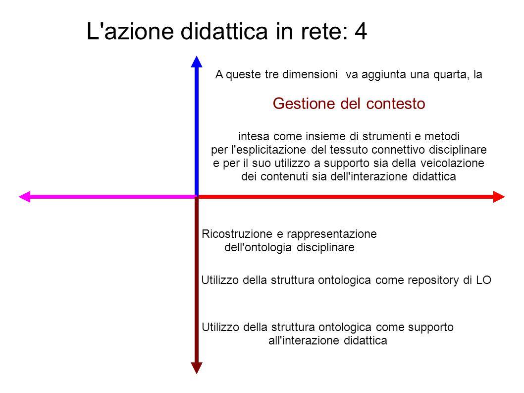 L'azione didattica in rete: 4 A queste tre dimensioni va aggiunta una quarta, la Gestione del contesto intesa come insieme di strumenti e metodi per l
