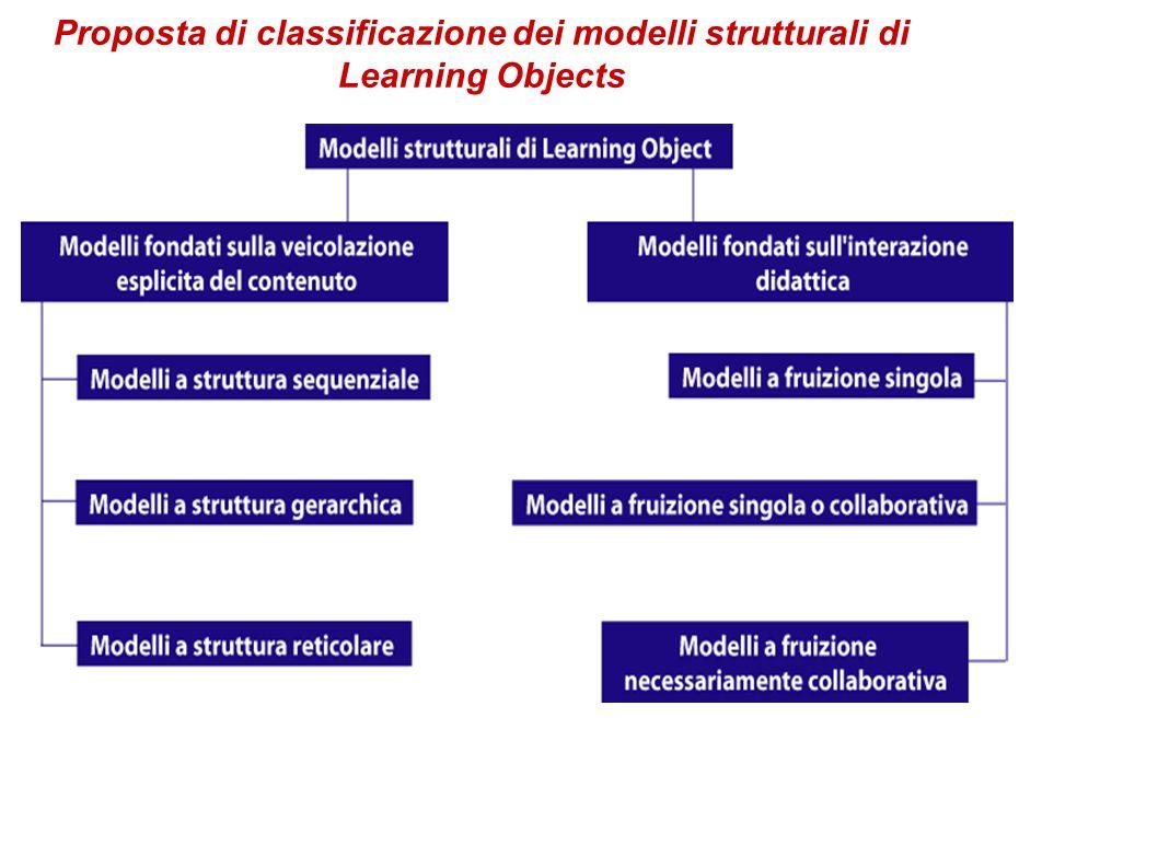 Proposta di classificazione dei modelli strutturali di Learning Objects