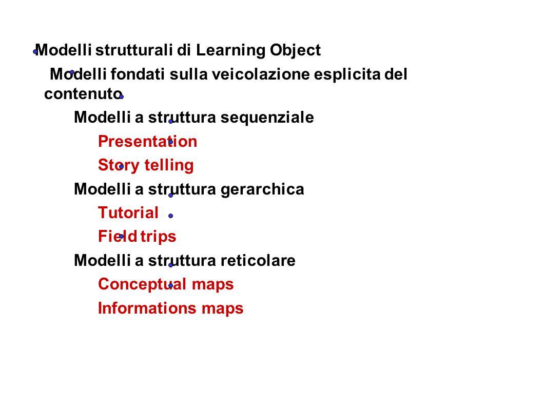 Modelli strutturali di Learning Object Modelli fondati sulla veicolazione esplicita del contenuto Modelli a struttura sequenziale Presentation Story t